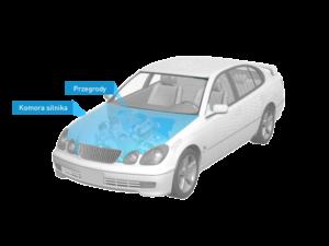 Samochod-RFLP200